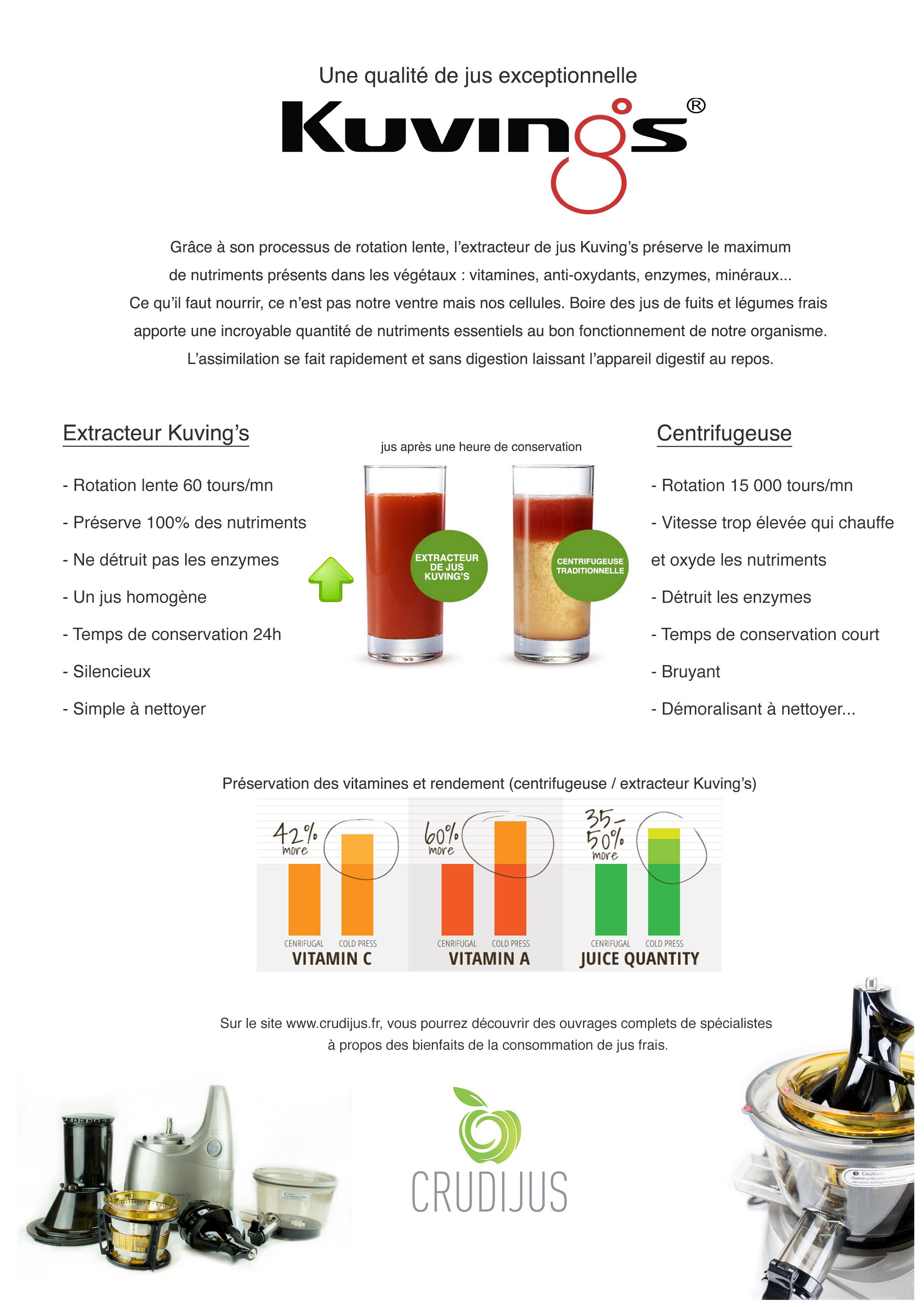 Extracteur de jus lent kuvings rouge b9400 livre de recettes et tamis offerts b9400r kuvings - Difference centrifugeuse et extracteur de jus ...