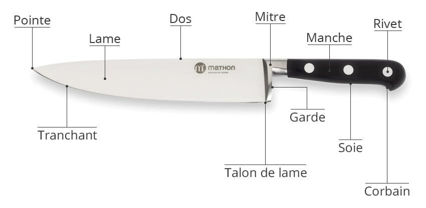 Qu'est-ce qui compose un couteau ?